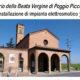 Efficacia dell'impianto elettrosmotico – Restauro Santuario di Poggio Piccolo
